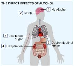 Can You Drink Alcohol With Zopiclone
